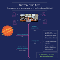 Prochain Day Trading Live
