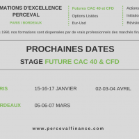 Formations Future CAC 40